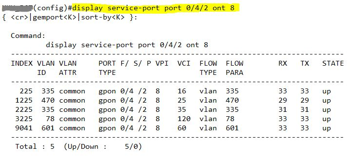 service-port